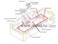 Проект частного бассейна