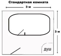 Флоут-кабинка Stefan