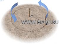 Монтаж сборного бассейна (круг)